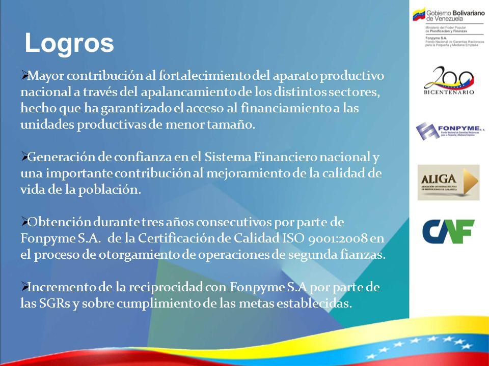 Logros. Mayor contribución al fortalecimiento del aparato productivo nacional a través del apalancamiento de los distintos sectores, hecho que ha gara