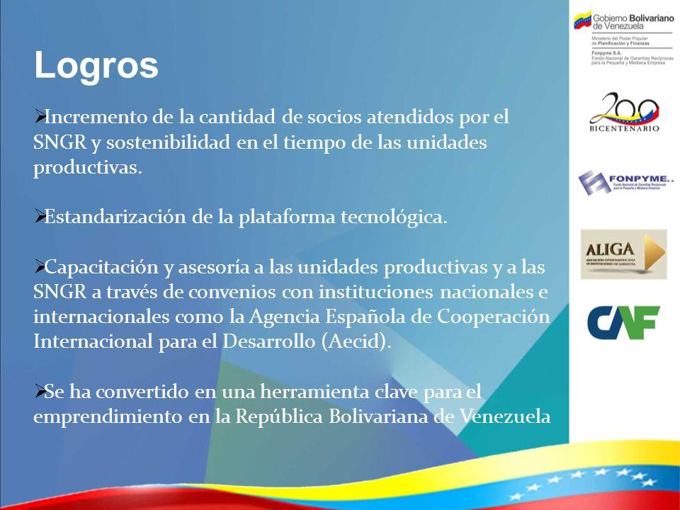 Incremento de la cantidad de socios atendidos por el SNGR y sostenibilidad en el tiempo de las unidades productivas. Estandarización de la plataforma