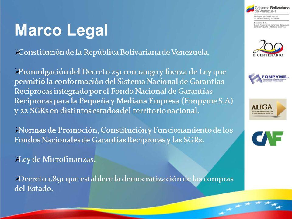 Marco Legal Constitución de la República Bolivariana de Venezuela. Promulgación del Decreto 251 con rango y fuerza de Ley que permitió la conformación