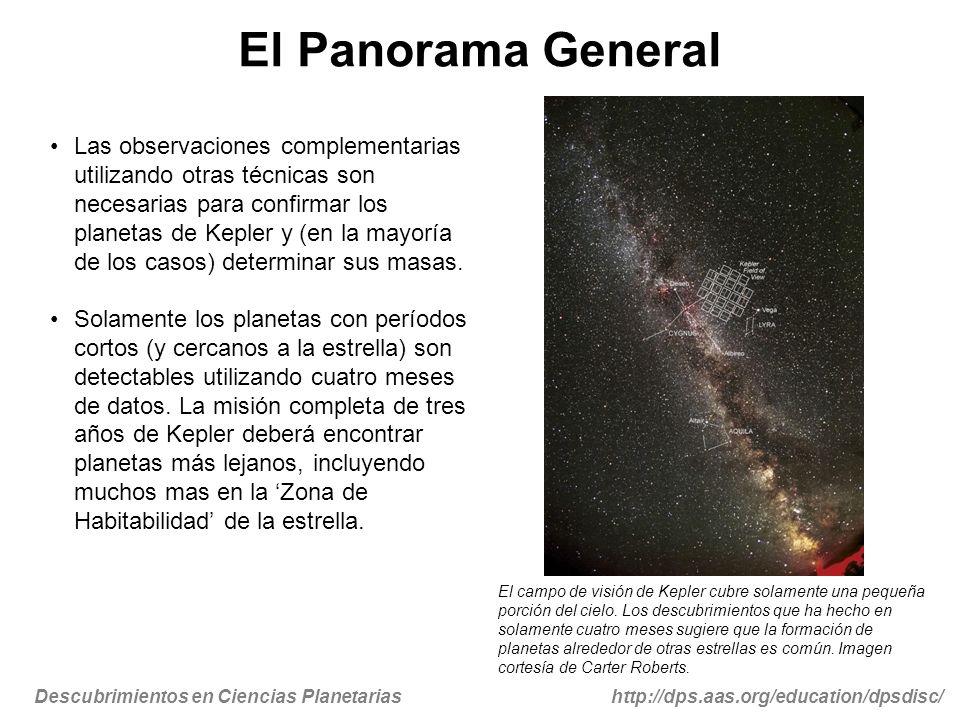 Descubrimientos en Ciencias Planetariashttp://dps.aas.org/education/dpsdisc/ Para Mayor Información … Comunicados de Prensa NYTimes.com - 02/02/11 - Kepler Planet Hunter Finds 1,200 Possibilities http://www.nytimes.com/2011/02/03/science/03planet.html NASA Kepler Mission Site - 02/02/11 - NASA Finds Earth-size Planet Candidates … http://www.nasa.gov/mission_pages/kepler/news/kepler_data_release.html NASA Kepler Mission Site - 02/01/11 - NASA Announces 1,235 Planet Candidates, … http://kepler.nasa.gov/news/index.cfm?FuseAction=ShowNews&NewsID=98 Imágenes Imagen de la ficha 1 cortesía de NASA / Wendy Stenzel http://www.nasa.gov/mission_pages/kepler/news/kepler_data_release.html Imagen de la ficha 2 cortesía de NASA / Wendy Stenzel http://kepler.nasa.gov/news/index.cfm?FuseAction=ShowNews&NewsID=98 Imagen de la ficha 3 cortesía de Carter Roberts (1946-2008) http://www.nasa.gov/mission_pages/kepler/multimedia/images/kepler-field-of-view.html Referencias (el acceso a las revistas especializadas puede requerir login del campus) Borucki et al., Characteristics of planetary candidates observedby Kepler, II: Analysis of the first four months of data, Astrophysical Journal, submitted, 2011.