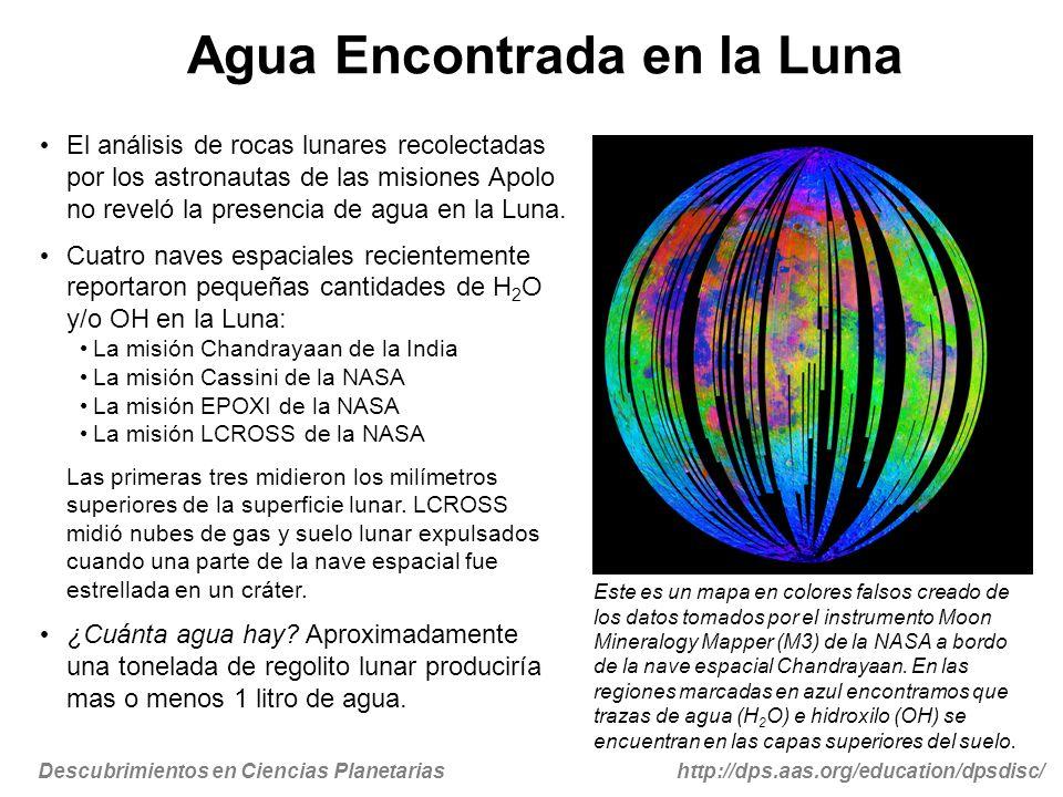 Descubrimientos en Ciencias Planetariashttp://dps.aas.org/education/dpsdisc/ Agua Encontrada en la Luna El análisis de rocas lunares recolectadas por los astronautas de las misiones Apolo no reveló la presencia de agua en la Luna.