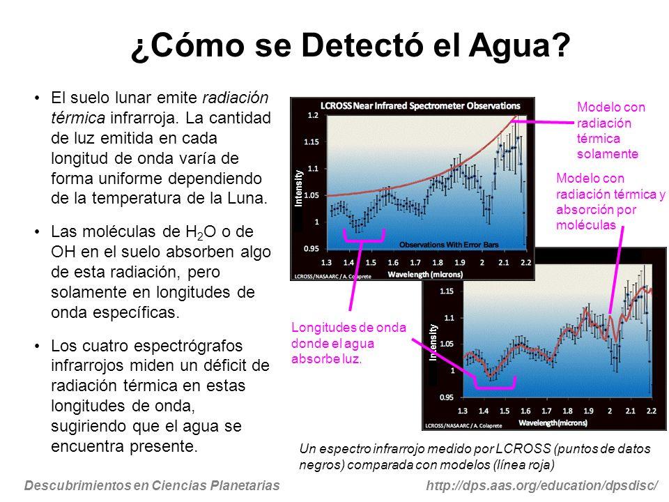 Descubrimientos en Ciencias Planetariashttp://dps.aas.org/education/dpsdisc/ Intensity ¿Cómo se Detectó el Agua? El suelo lunar emite radiación térmic