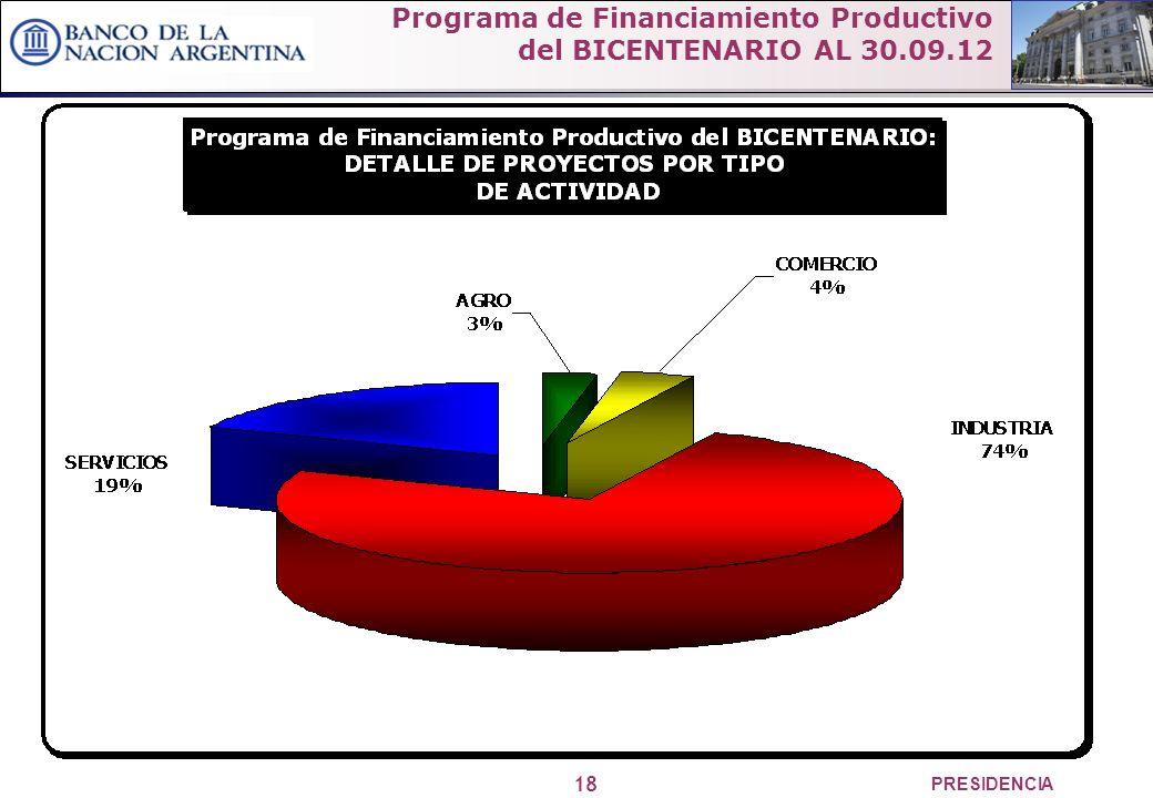18 PRESIDENCIA Programa de Financiamiento Productivo del BICENTENARIO AL 30.09.12