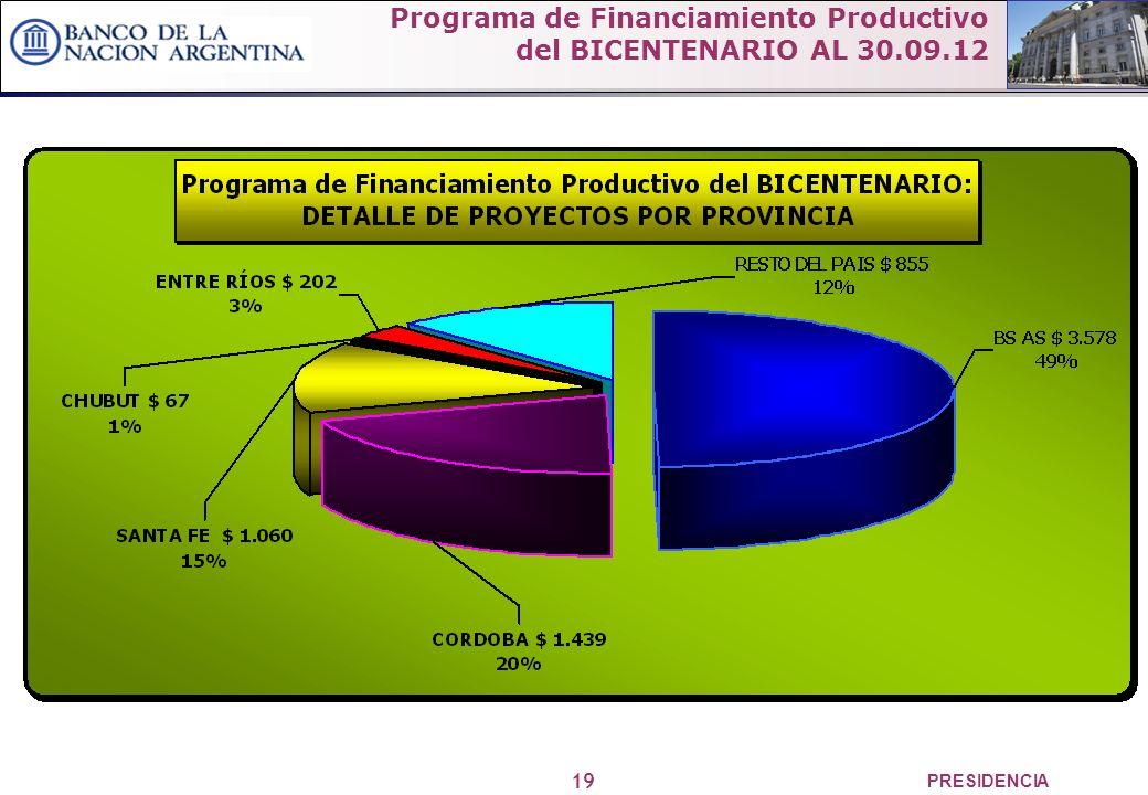 19 PRESIDENCIA Programa de Financiamiento Productivo del BICENTENARIO AL 30.09.12