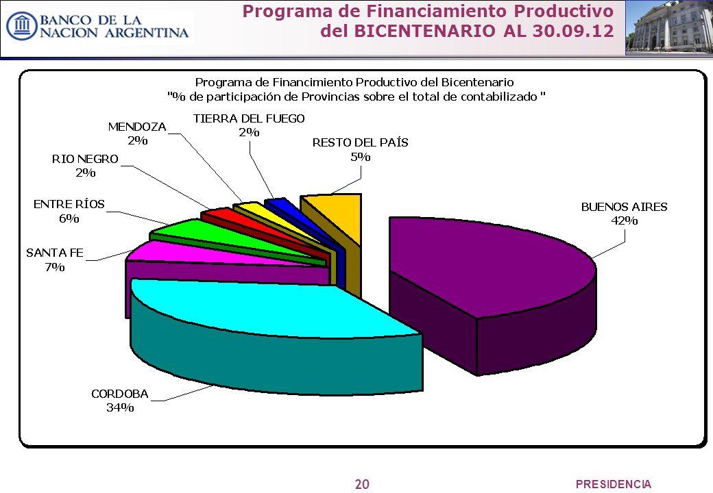 20 PRESIDENCIA Programa de Financiamiento Productivo del BICENTENARIO AL 30.09.12