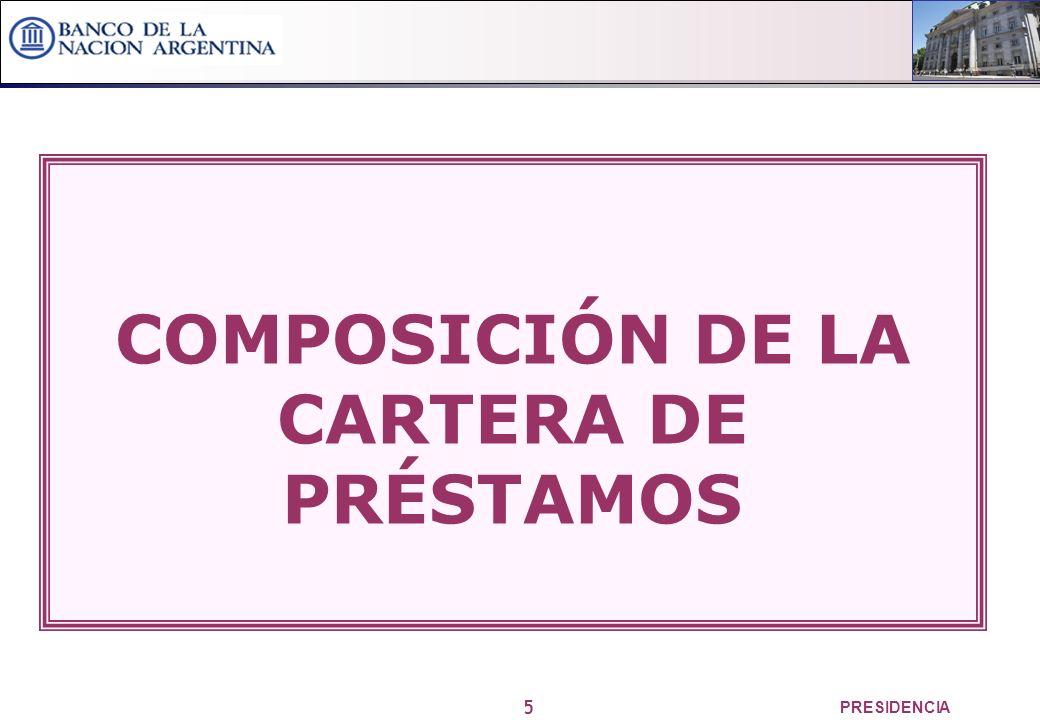 5 PRESIDENCIA COMPOSICIÓN DE LA CARTERA DE PRÉSTAMOS