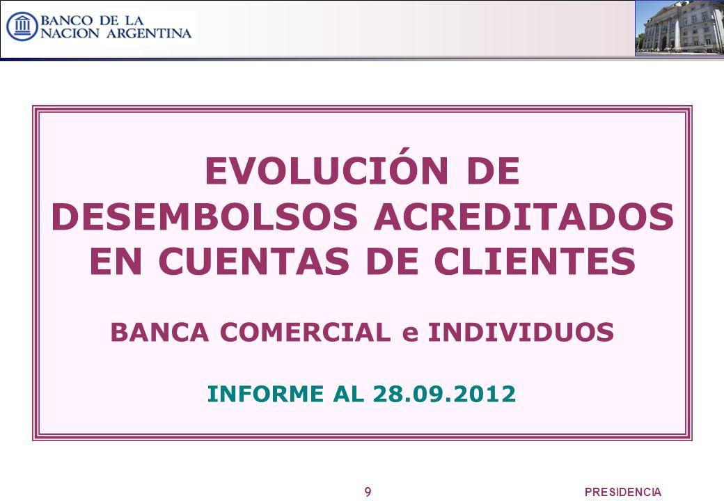 9 PRESIDENCIA EVOLUCIÓN DE DESEMBOLSOS ACREDITADOS EN CUENTAS DE CLIENTES BANCA COMERCIAL e INDIVIDUOS INFORME AL 28.09.2012