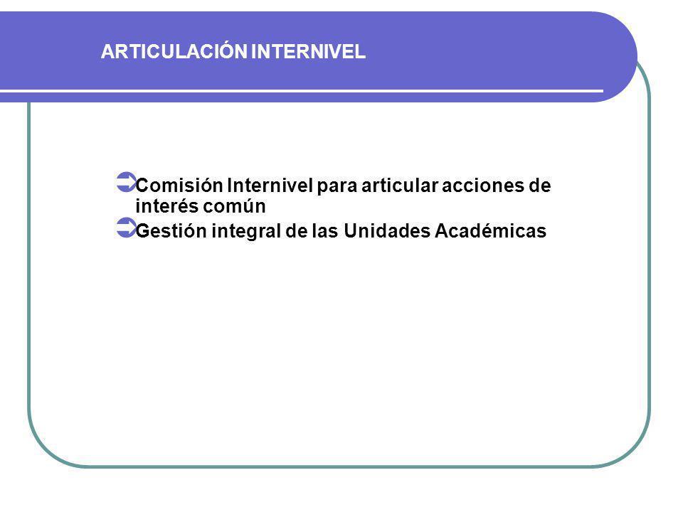 Comisión Internivel para articular acciones de interés común Gestión integral de las Unidades Académicas ARTICULACIÓN INTERNIVEL