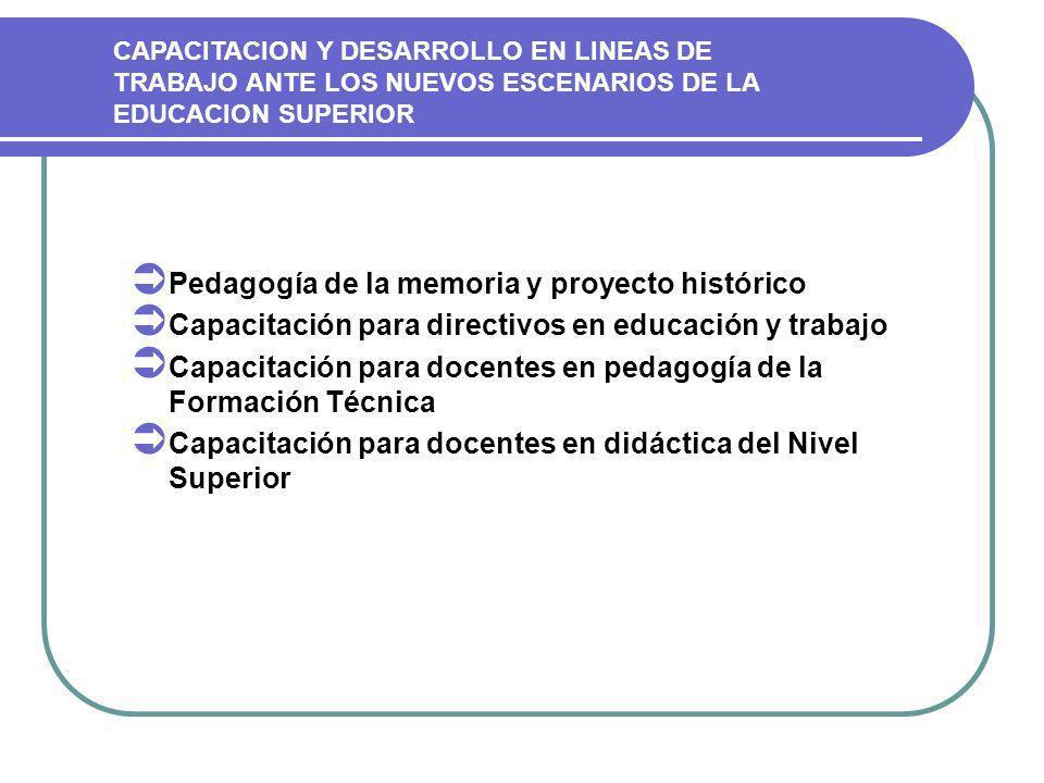 Pedagogía de la memoria y proyecto histórico Capacitación para directivos en educación y trabajo Capacitación para docentes en pedagogía de la Formación Técnica Capacitación para docentes en didáctica del Nivel Superior CAPACITACION Y DESARROLLO EN LINEAS DE TRABAJO ANTE LOS NUEVOS ESCENARIOS DE LA EDUCACION SUPERIOR