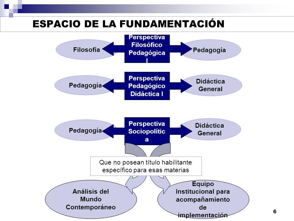 7 Equipo institucional para acompañamiento de implementación Taller de definición Institucional Ciencias Naturales y su enseñanza I Equipo institucional para acompañamiento de implementación Análisis del Mundo Contemporáneo Ciencias Sociales y su enseñanza I
