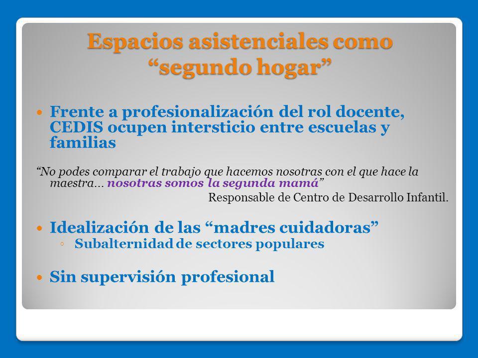 Espacios asistenciales como segundo hogar Frente a profesionalización del rol docente, CEDIS ocupen intersticio entre escuelas y familias No podes com