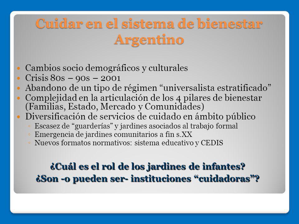 Cuidar en el sistema de bienestar Argentino Cambios socio demográficos y culturales Crisis 80s – 90s – 2001 Abandono de un tipo de régimen universalis