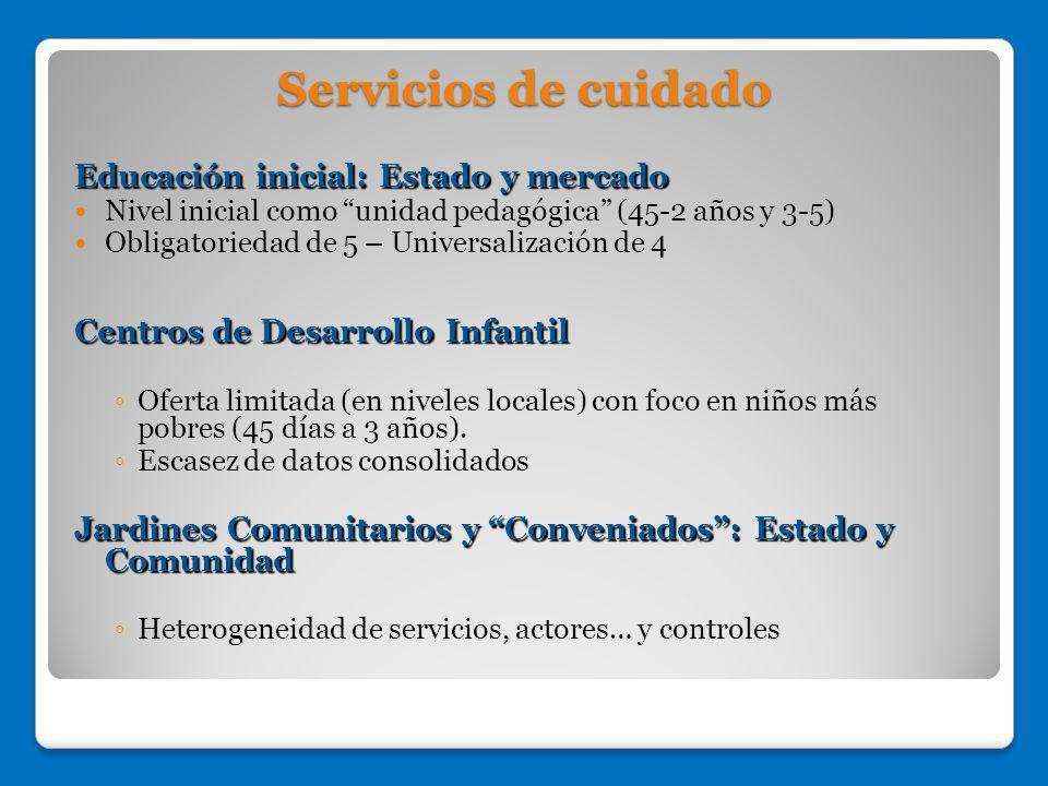 Educación inicial: Estado y mercado Nivel inicial como unidad pedagógica (45-2 años y 3-5) Obligatoriedad de 5 – Universalización de 4 Centros de Desa