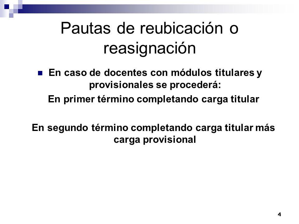 4 Pautas de reubicación o reasignación En caso de docentes con módulos titulares y provisionales se procederá: En primer término completando carga tit