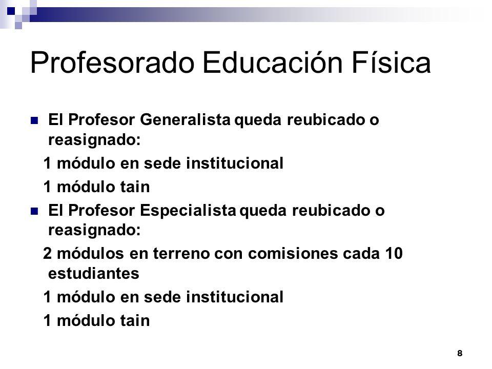 8 Profesorado Educación Física El Profesor Generalista queda reubicado o reasignado: 1 módulo en sede institucional 1 módulo tain El Profesor Especial