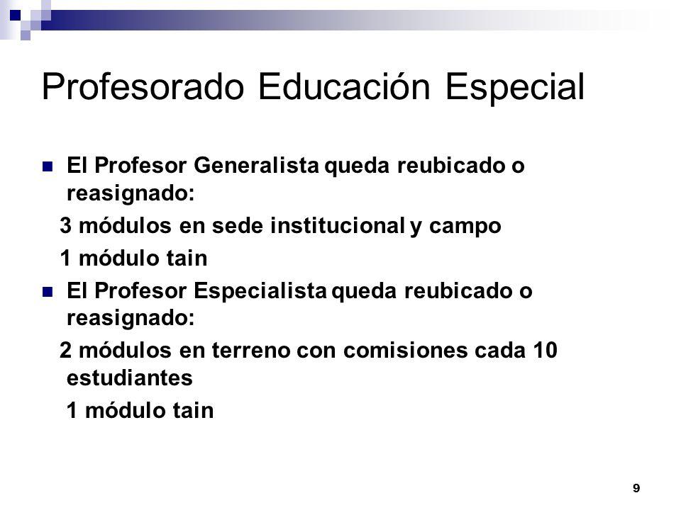 9 El Profesor Generalista queda reubicado o reasignado: 3 módulos en sede institucional y campo 1 módulo tain El Profesor Especialista queda reubicado