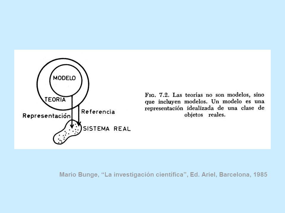 Mario Bunge, La investigación científica, Ed. Ariel, Barcelona, 1985
