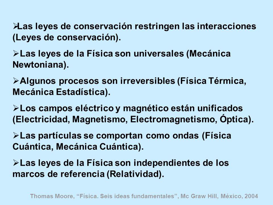 Las leyes de conservación restringen las interacciones (Leyes de conservación). Las leyes de la Física son universales (Mecánica Newtoniana). Algunos
