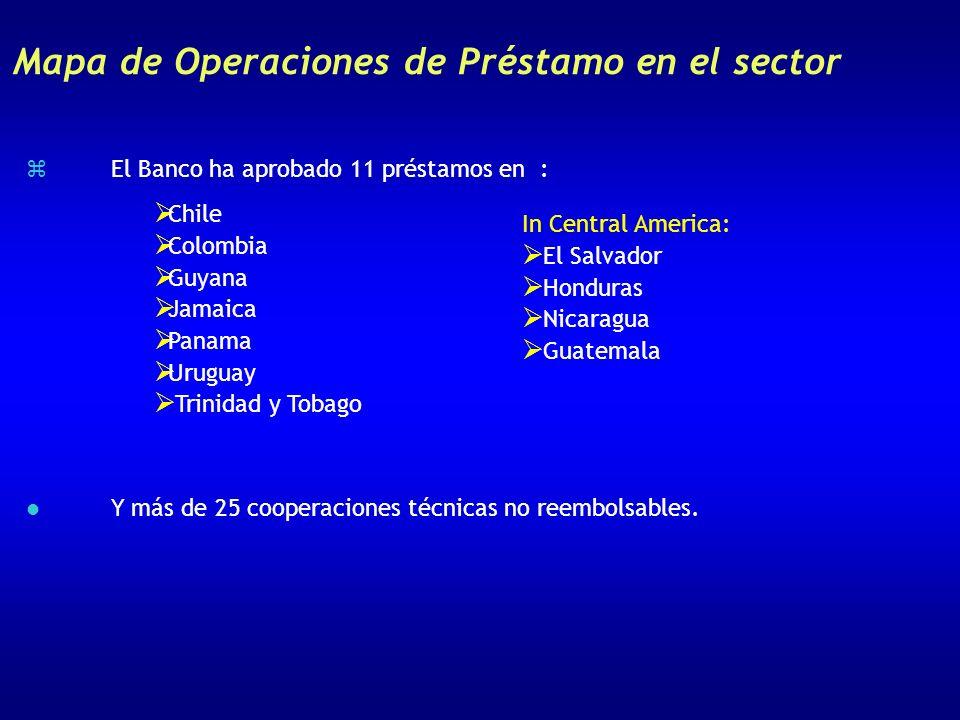I.Capital Institucional acumulado en 10 años de operaciones en el sector seguridad ciudadana I.Capital Institucional acumulado en 10 años de operacion