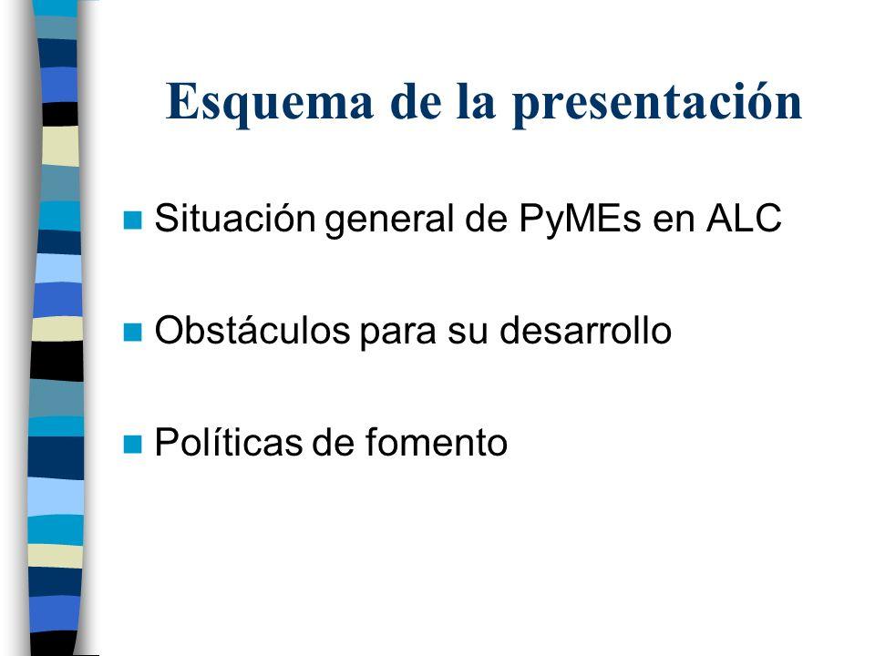 Esquema de la presentación Situación general de PyMEs en ALC Obstáculos para su desarrollo Políticas de fomento