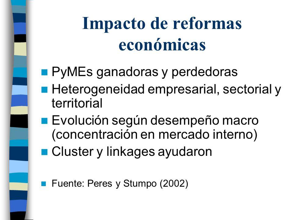 Impacto de reformas económicas PyMEs ganadoras y perdedoras Heterogeneidad empresarial, sectorial y territorial Evolución según desempeño macro (concentración en mercado interno) Cluster y linkages ayudaron Fuente: Peres y Stumpo (2002)