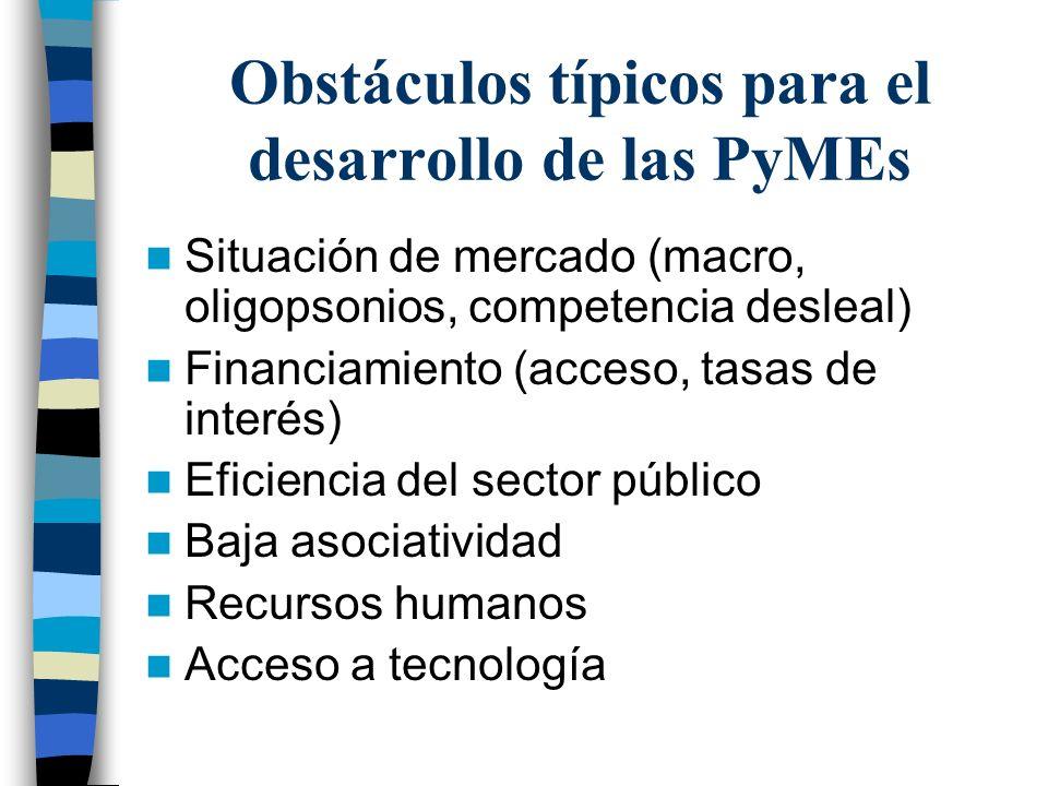 Obstáculos típicos para el desarrollo de las PyMEs Situación de mercado (macro, oligopsonios, competencia desleal) Financiamiento (acceso, tasas de interés) Eficiencia del sector público Baja asociatividad Recursos humanos Acceso a tecnología