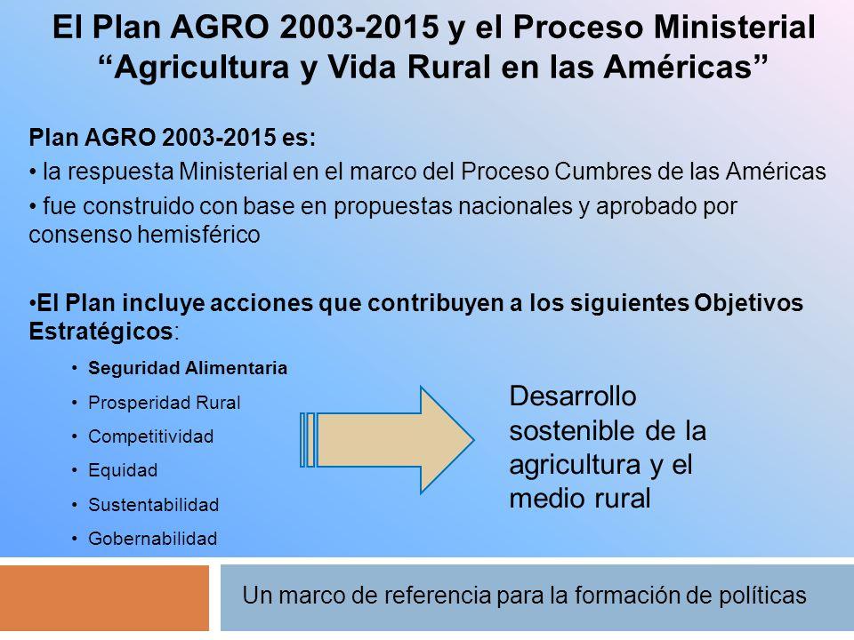 El Plan AGRO 2003-2015 y el Proceso Ministerial Agricultura y Vida Rural en las Américas Plan AGRO 2003-2015 es: la respuesta Ministerial en el marco