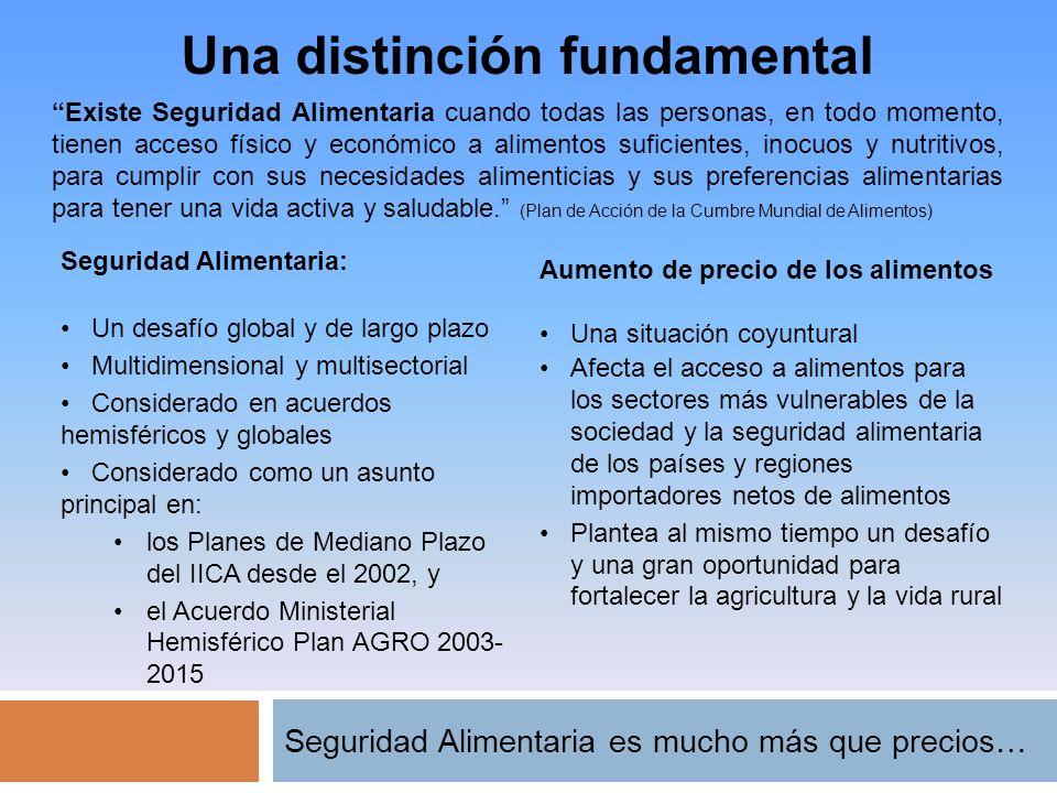 Seguridad Alimentaria: Un desafío global y de largo plazo Multidimensional y multisectorial Considerado en acuerdos hemisféricos y globales Considerad