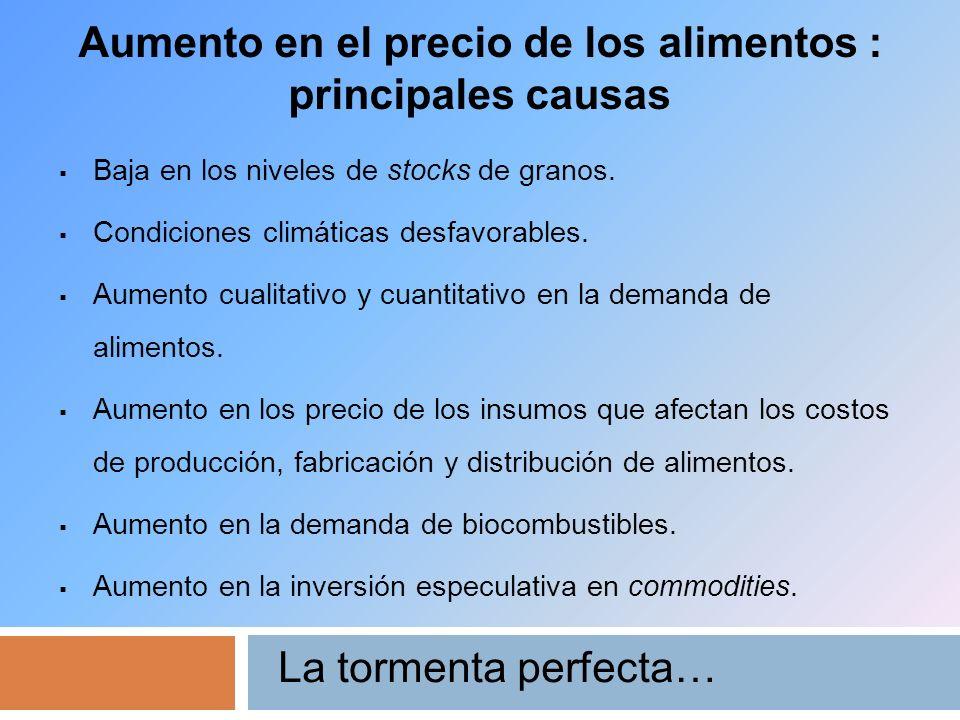 Aumento en el precio de los alimentos : principales causas Baja en los niveles de stocks de granos. Condiciones climáticas desfavorables. Aumento cual