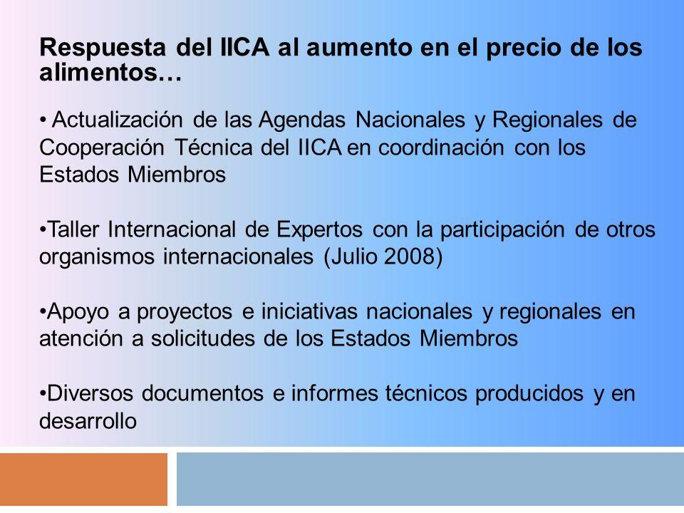 Respuesta del IICA al aumento en el precio de los alimentos… Actualización de las Agendas Nacionales y Regionales de Cooperación Técnica del IICA en coordinación con los Estados Miembros Taller Internacional de Expertos con la participación de otros organismos internacionales (Julio 2008) Apoyo a proyectos e iniciativas nacionales y regionales en atención a solicitudes de los Estados Miembros Diversos documentos e informes técnicos producidos y en desarrollo