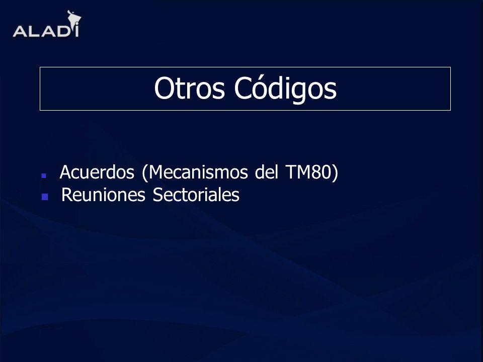 Acuerdos Signatura compuesta por: Siglas (Acuerdos previstos en el TM80) Ejemplos: Acuerdos de Alcance Parcial Agropecuario Acuerdos de Alcance Parcial Comerciales Acuerdos de Alcance Parcial de Complementación Económica Acuerdos Regionales de Apertura de Mercados Número (secuencial de los Acuerdos y sus protocolos)