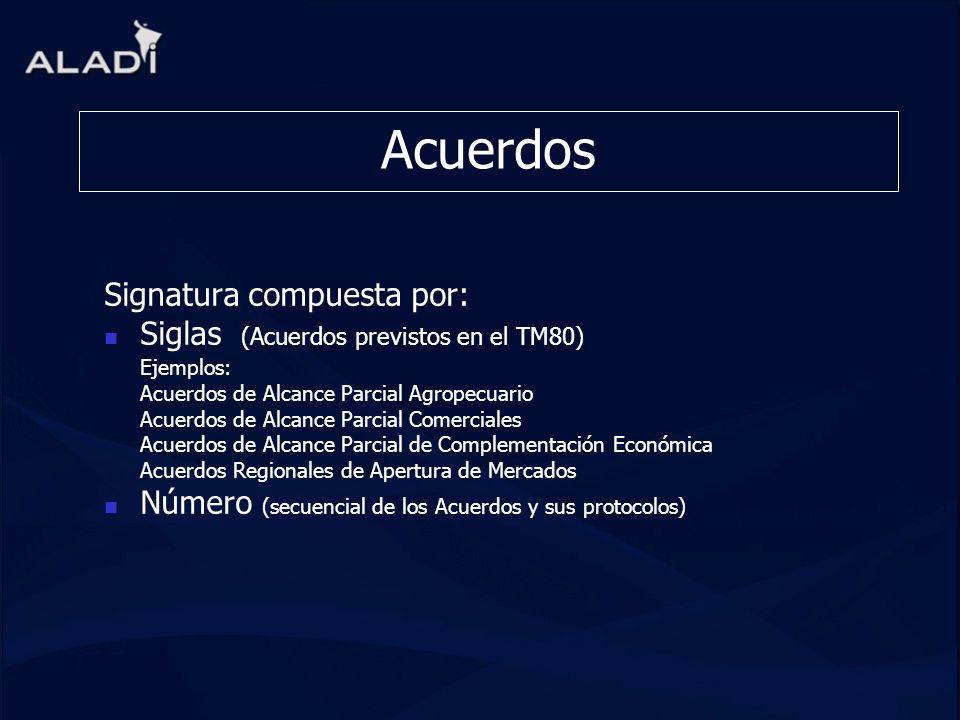 Acuerdos Signatura compuesta por: Siglas (Acuerdos previstos en el TM80) Ejemplos: Acuerdos de Alcance Parcial Agropecuario Acuerdos de Alcance Parcia