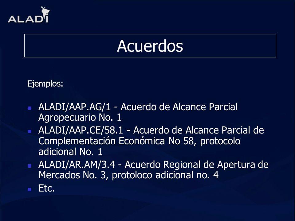 Acuerdos Ejemplos: ALADI/AAP.AG/1 - Acuerdo de Alcance Parcial Agropecuario No. 1 ALADI/AAP.CE/58.1 - Acuerdo de Alcance Parcial de Complementación Ec