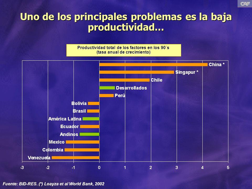 Uno de los principales problemas es la baja productividad...