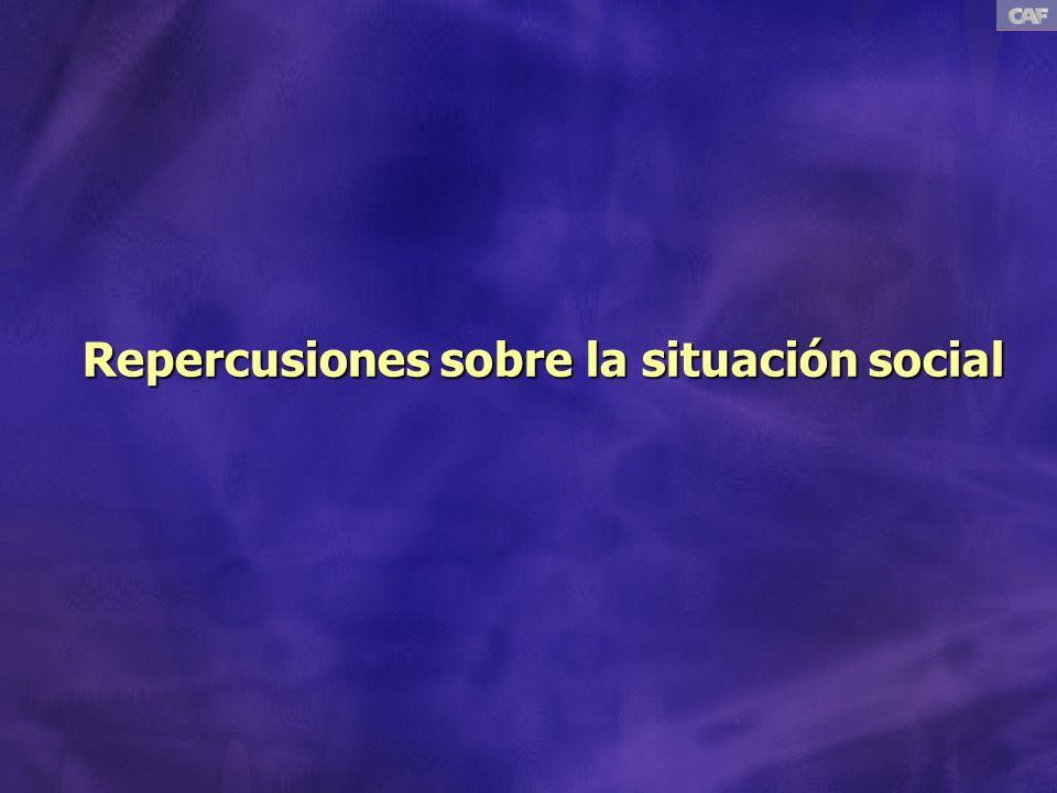 Repercusiones sobre la situación social