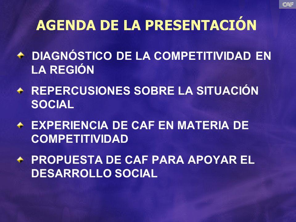 AGENDA DE LA PRESENTACIÓN DIAGNÓSTICO DE LA COMPETITIVIDAD EN LA REGIÓN REPERCUSIONES SOBRE LA SITUACIÓN SOCIAL EXPERIENCIA DE CAF EN MATERIA DE COMPETITIVIDAD PROPUESTA DE CAF PARA APOYAR EL DESARROLLO SOCIAL