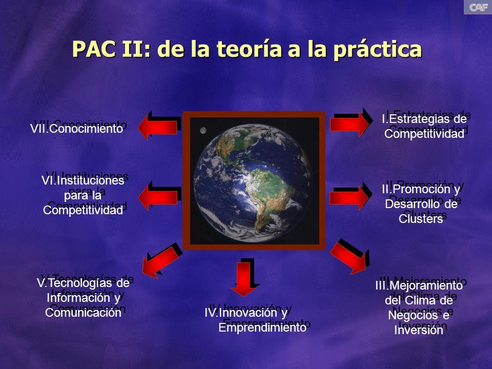 PAC II: de la teoría a la práctica I.Estrategias de Competitividad II.Promoción y Desarrollo de Clusters III.Mejoramiento del Clima de Negocios e Inversión VI.Instituciones para la Competitividad VII.Conocimiento V.Tecnologías de Información y Comunicación IV.Innovación y Emprendimiento