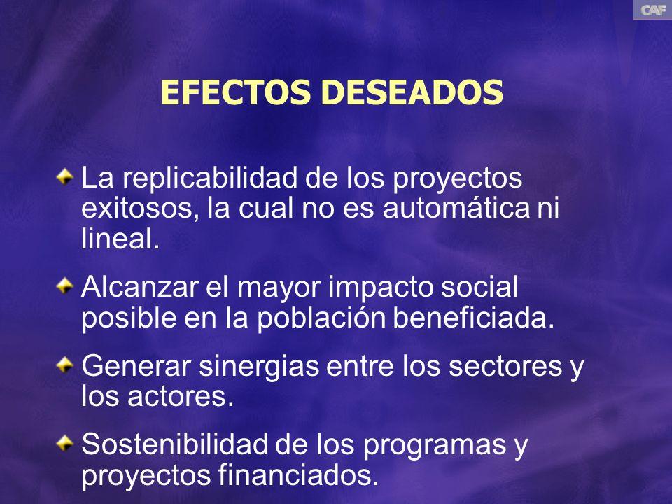 EFECTOS DESEADOS La replicabilidad de los proyectos exitosos, la cual no es automática ni lineal.