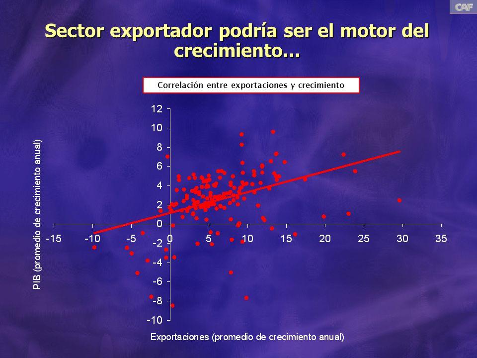 Sector exportador podría ser el motor del crecimiento...