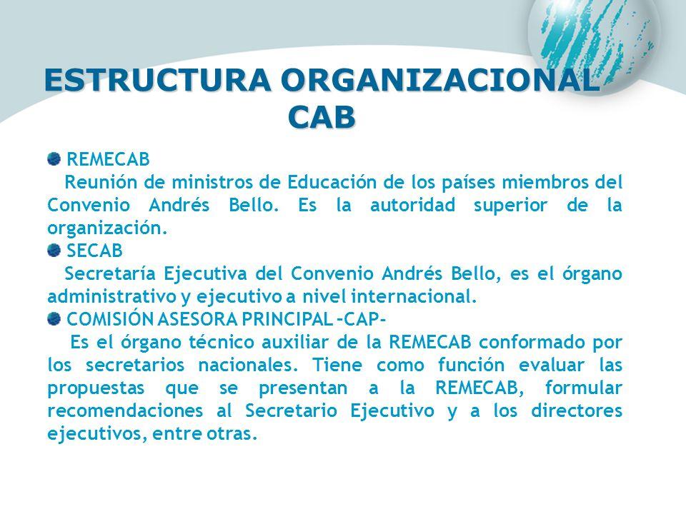 ESTRUCTURA ORGANIZACIONAL CAB REMECAB Reunión de ministros de Educación de los países miembros del Convenio Andrés Bello. Es la autoridad superior de