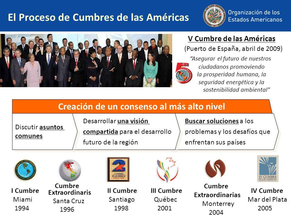 El Proceso de Cumbres de las Américas V Cumbre de las Américas (Puerto de España, abril de 2009) Asegurar el futuro de nuestros ciudadanos promoviendo