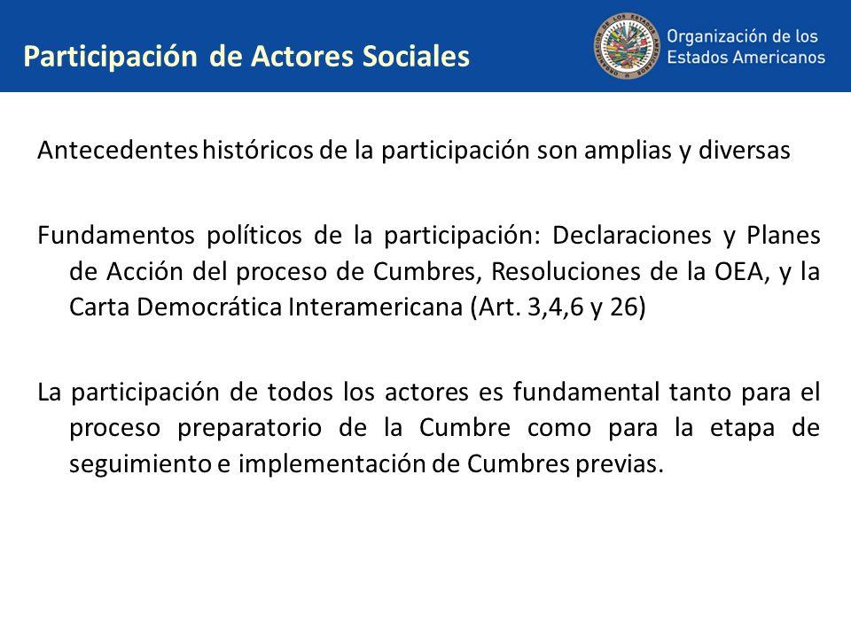 Participación de Actores Sociales Antecedentes históricos de la participación son amplias y diversas Fundamentos políticos de la participación: Declar
