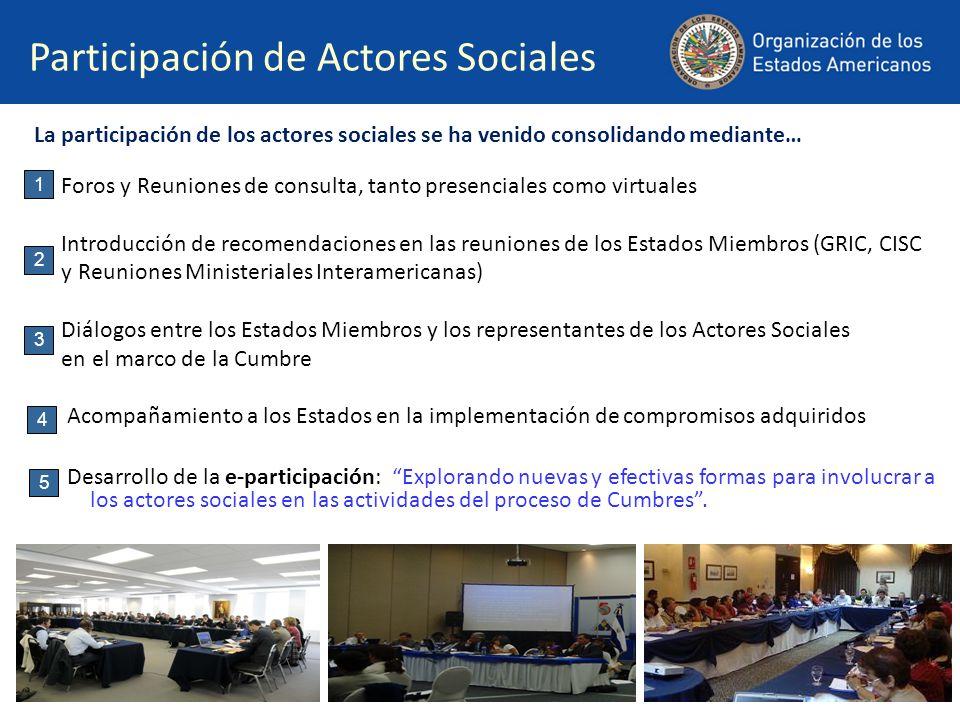 La participación de los actores sociales se ha venido consolidando mediante… Foros y Reuniones de consulta, tanto presenciales como virtuales Introduc
