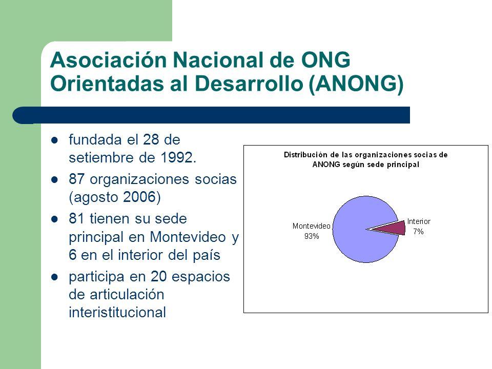 Asociación Nacional de ONG Orientadas al Desarrollo (ANONG) fundada el 28 de setiembre de 1992. 87 organizaciones socias (agosto 2006) 81 tienen su se