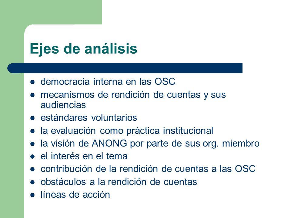 Ejes de análisis democracia interna en las OSC mecanismos de rendición de cuentas y sus audiencias estándares voluntarios la evaluación como práctica