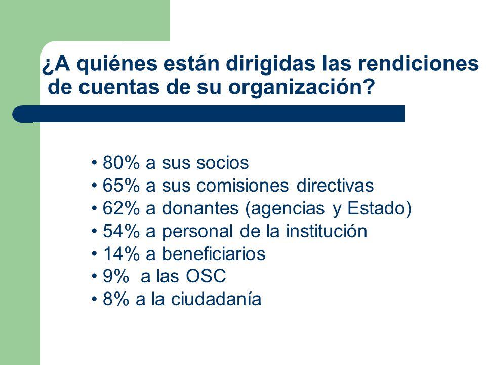 ¿A quiénes están dirigidas las rendiciones de cuentas de su organización? 80% a sus socios 65% a sus comisiones directivas 62% a donantes (agencias y