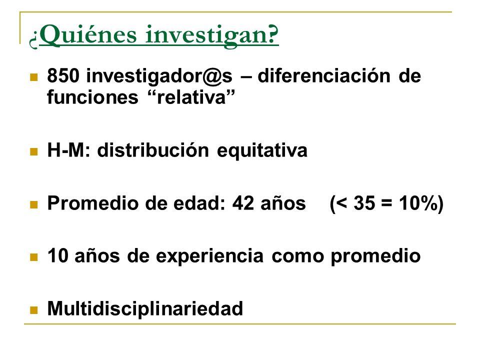 850 investigador@s – diferenciación de funciones relativa H-M: distribución equitativa Promedio de edad: 42 años (< 35 = 10%) 10 años de experiencia c