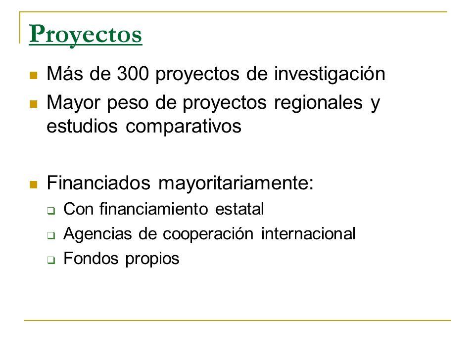 Proyectos Más de 300 proyectos de investigación Mayor peso de proyectos regionales y estudios comparativos Financiados mayoritariamente: Con financiam