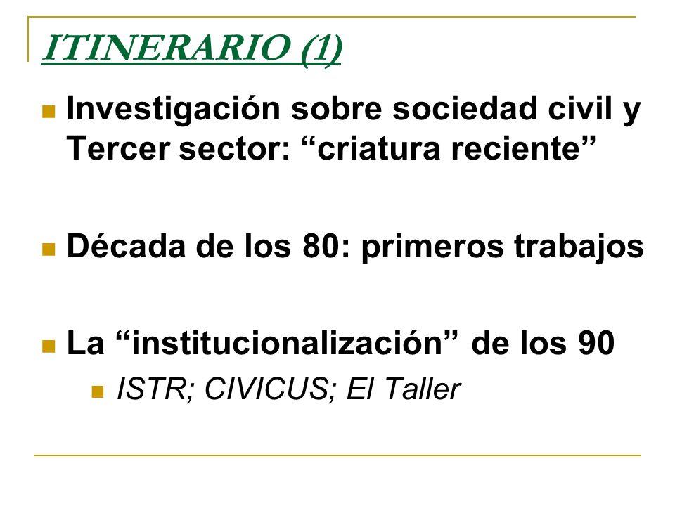 ITINERARIO (1) Investigación sobre sociedad civil y Tercer sector: criatura reciente Década de los 80: primeros trabajos La institucionalización de lo