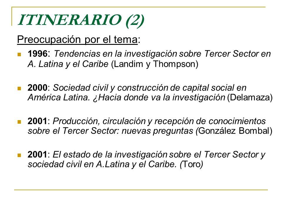 ITINERARIO (2) Preocupación por el tema: 1996 : Tendencias en la investigación sobre Tercer Sector en A. Latina y el Caribe (Landim y Thompson) 2000: